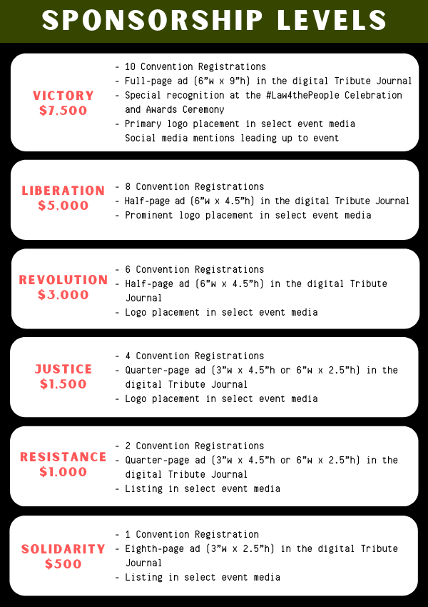 """SPONSORSHIP LEVELS: Victory ($7,500): 10 Convention Registrations, Full-page ad (6""""w x 9""""h) in the digital Tribute Journal, Special recognition at the #Law4thePeople Celebration and Awards Ceremony, Primary logo placement in select event media, Social media mentions leading up to event. Liberation ($5,000): 8 Convention Registrations, Half-page ad (6""""w x 4.5""""h) in the digital Tribute Journal, Prominent logo placement in select event media. Revolution ($3,000): 6 Convention Registrations, Half-page ad (6""""w x 4.5""""h) in the digital Tribute Journal, Logo placement in select event media. Justice ($1,500): 4 Convention Registrations, Quarter-page ad (3""""w x 4.5""""h or 6""""w x 2.5""""h) in the digital Tribute Journal, Logo placement in select event media. Resistance ($1,000): 2 Convention Registrations, Quarter-page ad (3""""w x 4.5""""h or 6""""w x 2.5""""h) in the digital Tribute Journal, Listing in select event media. Solidarity ($500): 1 Convention Registration, Eighth-page ad (3""""w x 2.5""""h) in the digital Tribute Journal, Listing in select event media."""